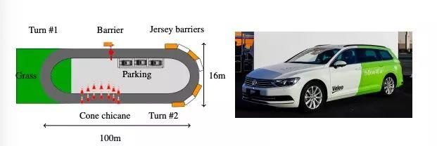 亚博法雷奥的研究人员开发了一种端到端的汽车速度控制模仿学习系统