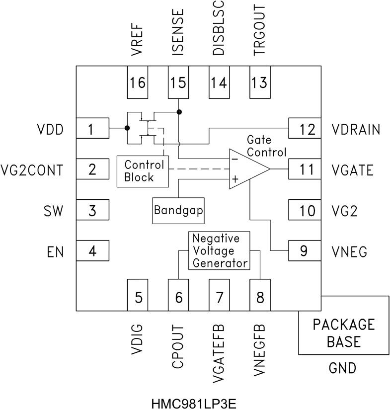 HMC981LP3E 有源偏置控制器SMT