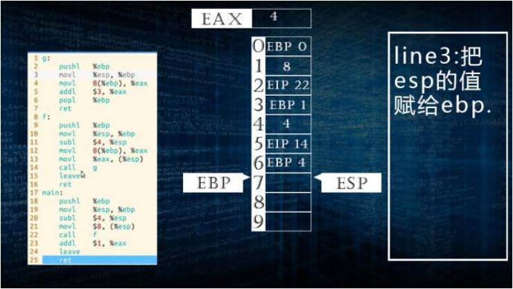 C语言教程之顺序结构程序设计数据输入输出及C程序上机过程资料概述