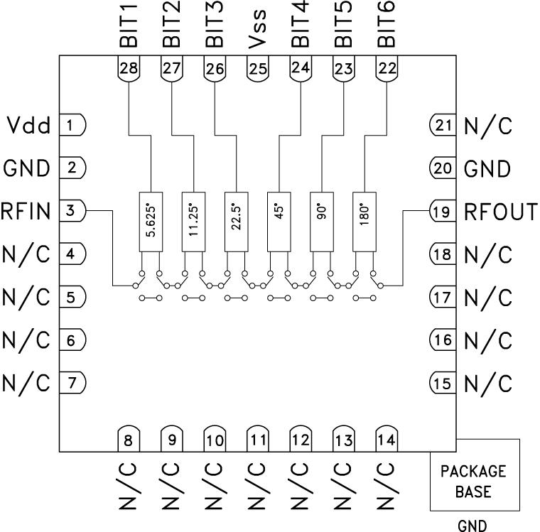 HMC649A HMC649A/HMC649LP6 6位数字移相器芯片和采用SMT封装,3 GHz至6 GHz