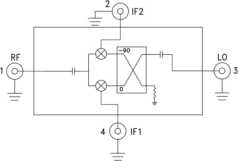 HMC-C047 I/Q混频器模块,30 - 38 GHz