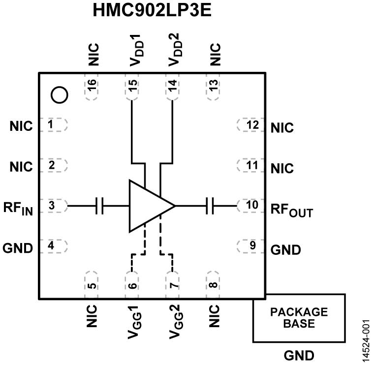 HMC902LP3E 低噪声放大器,采用SMT封装,5 - 10 GHz