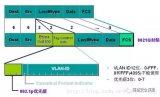 一文读懂VLAN和VXLAN技术