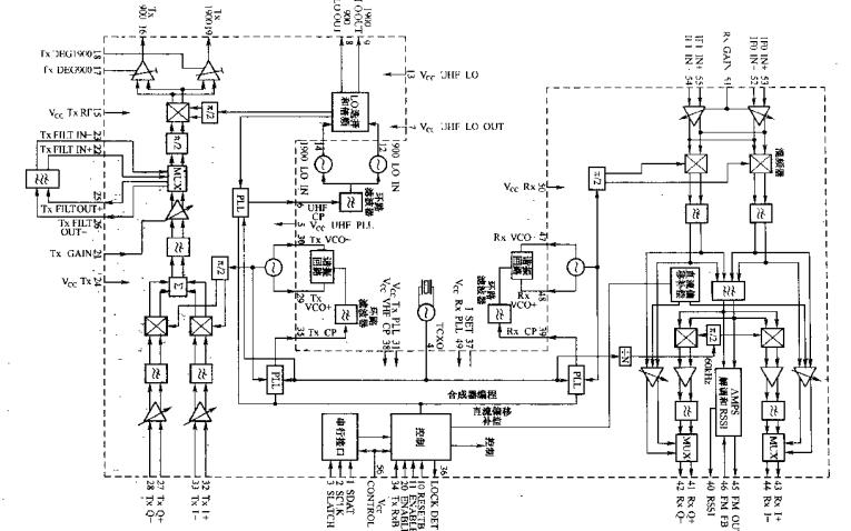 单片无线收发集成电路原理与应用中文版电子书免费下载