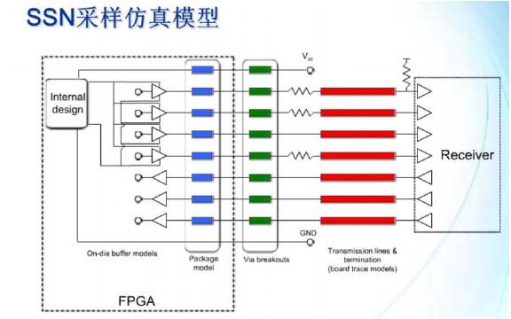 Altera入门教程之通向FPGA之路七天玩转Altera基础篇免费下载