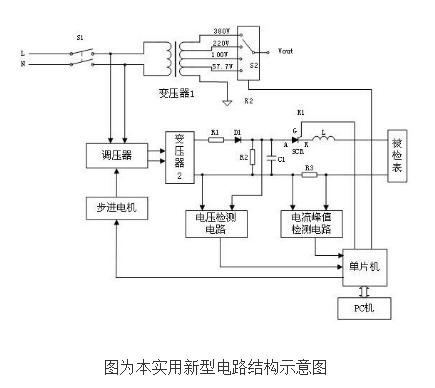 全自动电能表冲击电流试验装置的原理及设计
