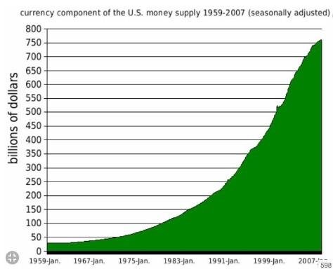 法币和黄金长期来看是不是意味着也是一文不值