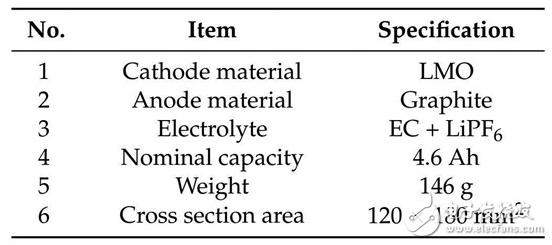 老化对于动力电池安全性有哪些影响