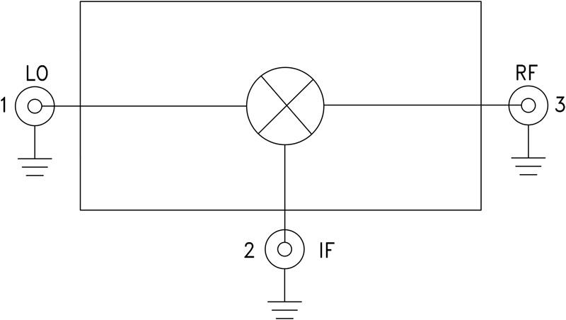 HMC-C015 DBL-BAL混频器模块,24 - 38 GHz