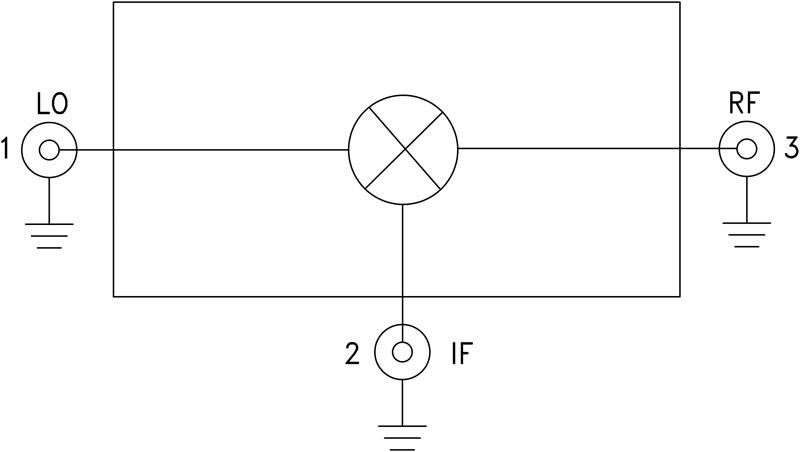 HMC-C014 DBL-BAL混频器模块,16 - 32 GHz