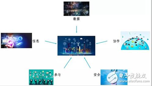 详解拓展新一代人工智能应用场景的意义及关键因素