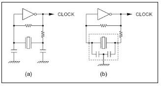 硅振荡器与晶体和陶瓷谐振器的对比及应用