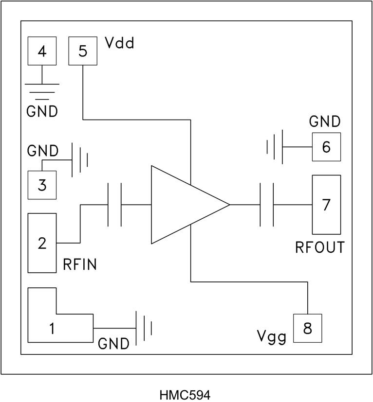 HMC594-DIE 低噪声放大器芯片,2 - 4 GHz