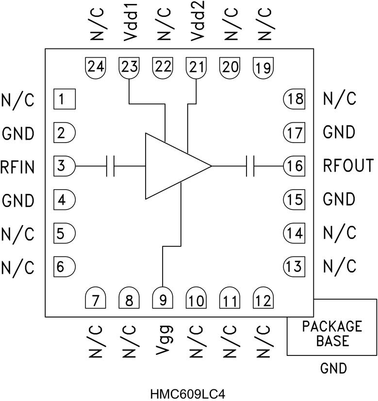 HMC609LC4 低噪声放大器,采用SMT封装,2 - 4 GHz