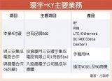 晶电进一步跨入5G通讯商机,宣布与砷化镓厂环宇-...