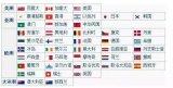 中国半导体产业为什么不受发达国家待见
