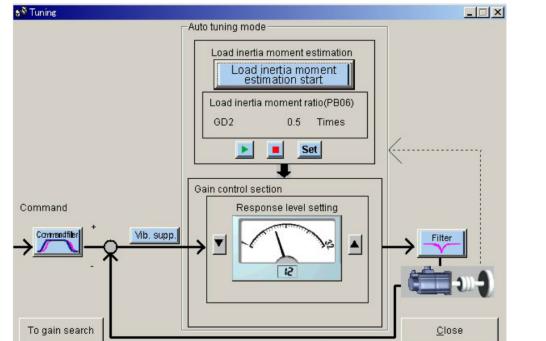 三菱伺服电机调试软件使用手册资料免费下载