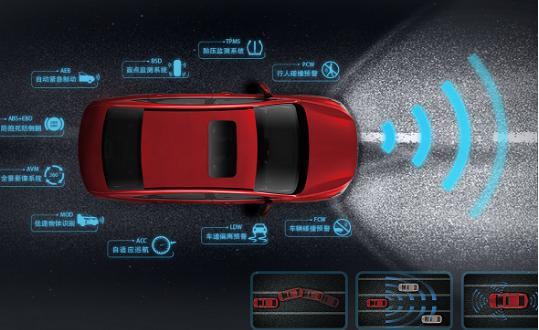 汽车产业革新 智能网联将迎来万亿市场