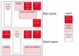 高速电路设计中如何完善信号的完整性