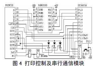 如何使用STC8989C58进行热敏打印机驱动系统的设计