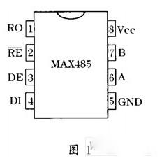DSP的串行通信接口SCI与PC机的通讯设计