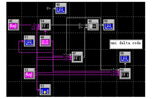 如何使用SYSTEMVIEW软件进行数字基带波形生成的资料说明
