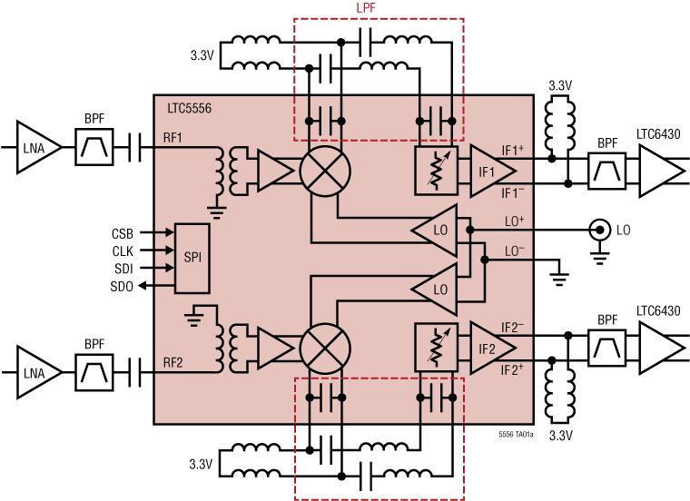LTC5556 1.5GHz 至 7GHz 双路可编程增益下变频混频器