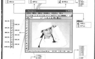 图像编程精髓电子书免费下载