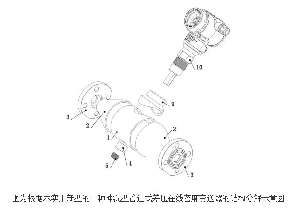 冲洗型管道式差压在线密度变送器的原理及设计
