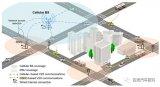 深度探析V2X与ITS的发展史
