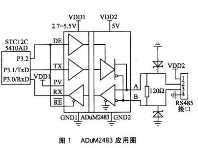 基于可应用在复杂的工业场合的RS485总线节点设计