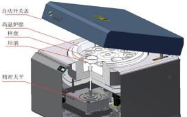 干货分享锂电池电化学测量方法