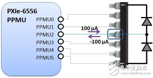 关于CMOS芯片上的开路和短路测试