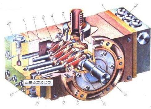 配流轴式径向柱塞泵四个结构特点和工作原理