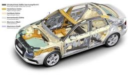 传统机械式汽车逐渐走入电子化时代