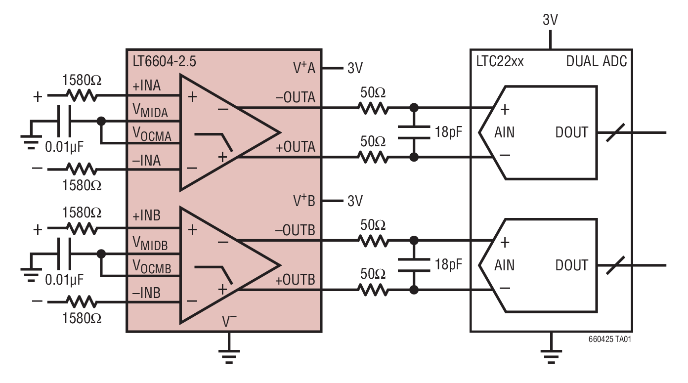 LT6604-2.5 双通道、非常低噪声、差分放大器和 2.5MHz 低通滤波器
