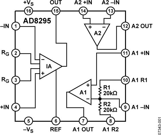 AD8295 精密仪表放大器,内置信号处理放大器