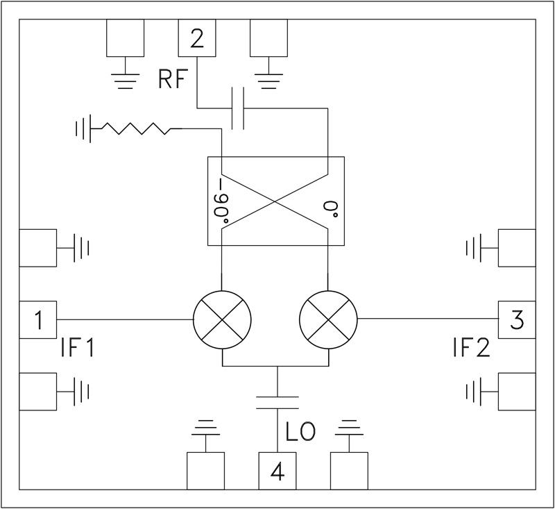 HMC-MDB218 次諧波I/Q混頻器/IRM芯片,54 - 64 GHz