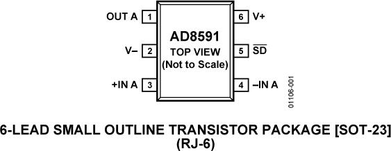 AD8591 单路、CMOS单电源轨到轨输入/输出运算放大器,具有±250 mA输出电流和省电关断模式