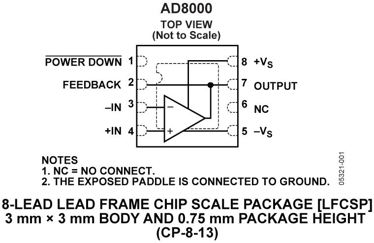 AD8000 1.5 GHz、超高速运算放大器