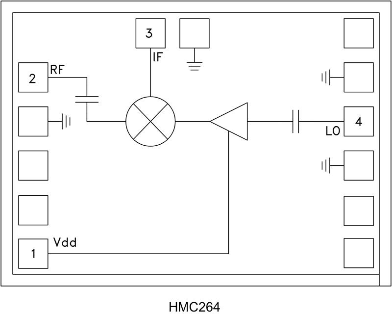 HMC264-DIE 次諧波混頻器芯片,20 - 32 GHz