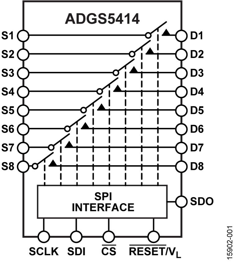 ADGS5414 SPI 接口,八路 SPST 开关,13.5 Ω RON,±20 V/+36 V,多路复用器