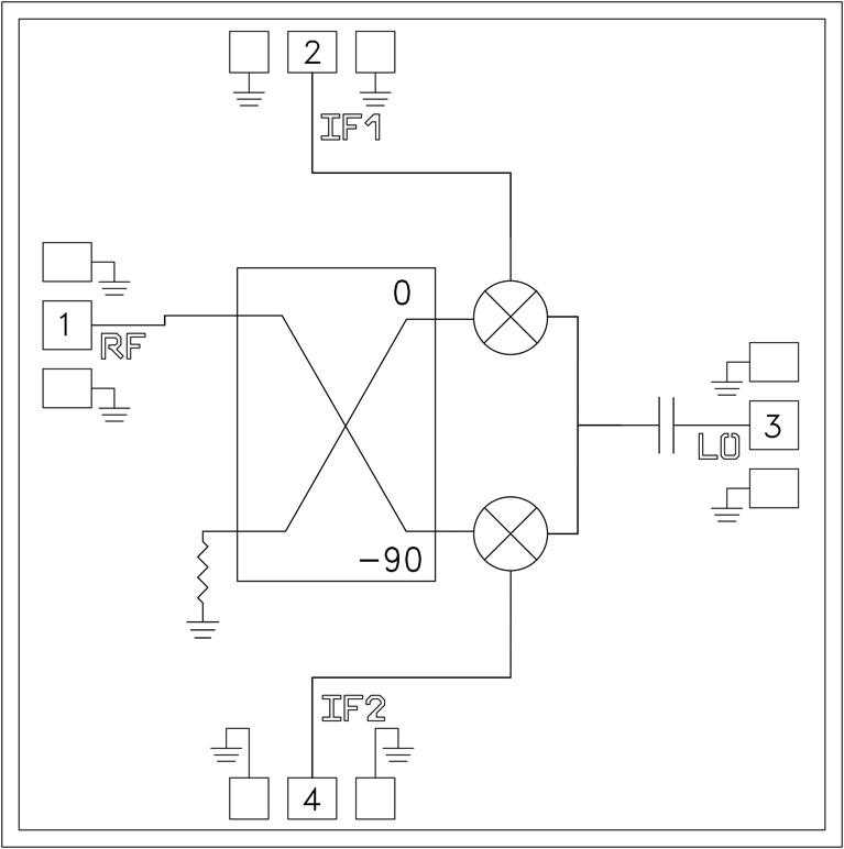 HMC1057 次諧波I/Q混頻器,71 - 86 GHz