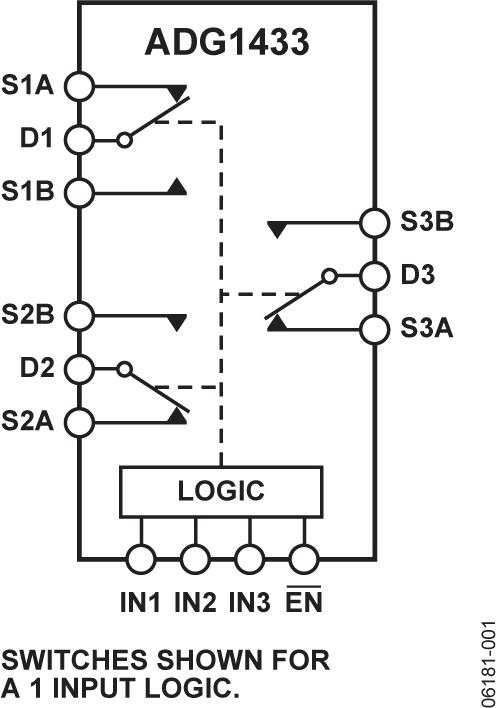 ADG1433 4 ?导通电阻、±15 V/+12 V/±5 V、iCMOS?、三通道单?#31471;?#25527;开关