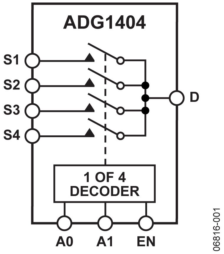 ADG1404 1.8 Ω最大导通电阻、±15 V/12 V/±5 V、4:1、iCMOS 多路?#20174;?#22120;