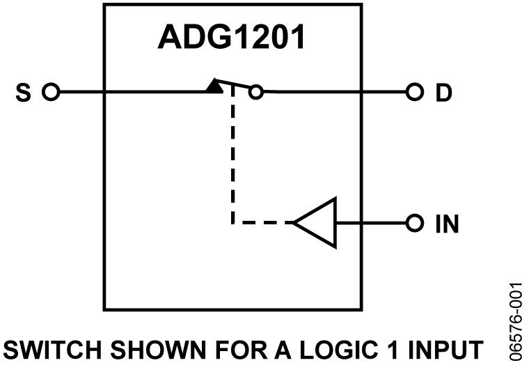 ADG1201 低电容、低电荷注入、±15 V/+12 V iCMOS、单刀单掷开关,采用SOT-23封装