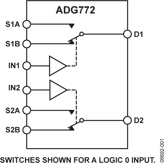 ADG772 CMOS低功耗、2个2:1 多路复用器/多路分用器、USB 2.0 (480 Mbps)/USB 1.1 (12 Mbps)