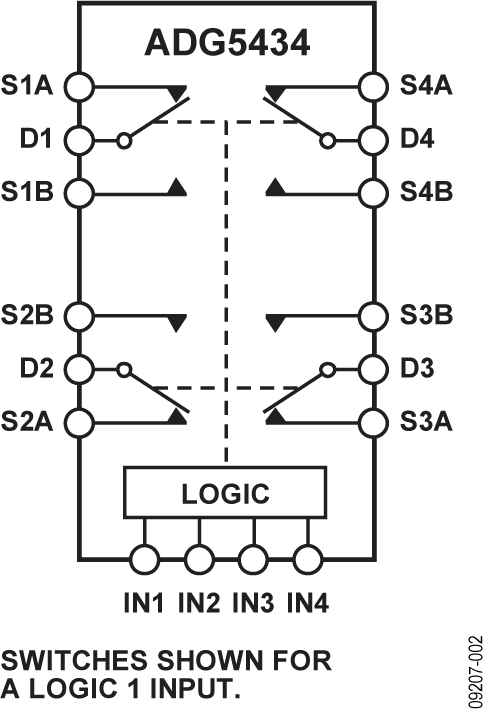 ADG5434 高压防闩锁型四通道SPDT开关