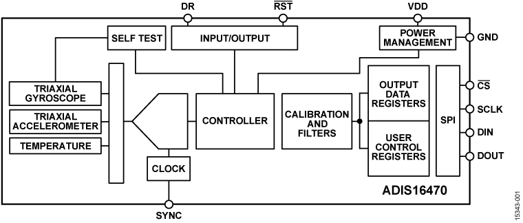 ADIS16470 宽动态范围微型 MEMS IMU