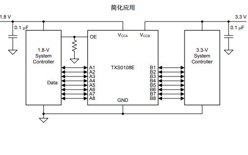TXS0108E非反向转换器芯片的数据手册免费下载